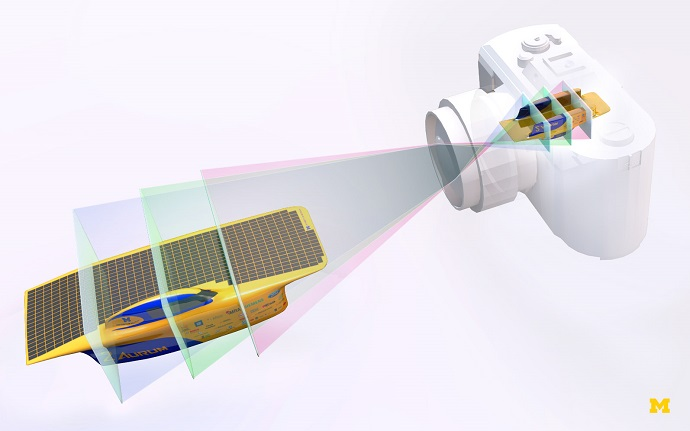 An illustration showing how a new 3D camera will be designed to work