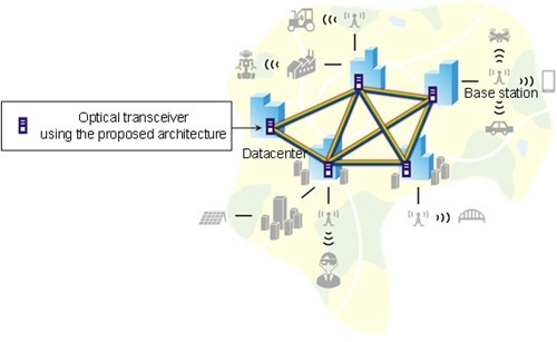 A metropolitan area datacenter network implementing a distributed computing platform
