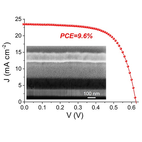 Researchers unveil quantum dot surface engineering for high efficiency and photostable PbS QD solar cells
