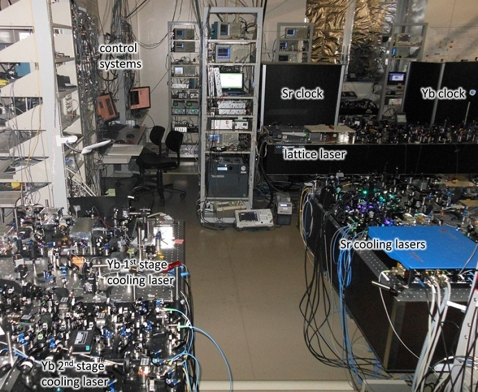 A look into RIKEN's lattice clock laboratory