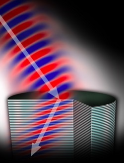 A negative index metamaterial causes light to refract, or bend, differently than in more common positive refractive index materials