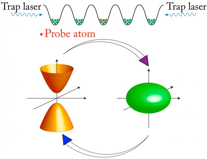 Trapped Atoms in an Artificial Crystal of Light