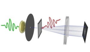 Illustration of the femtosecond electron diffraction experiment