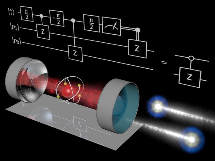 Quantum processor for single photons