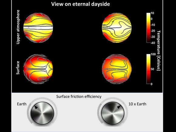 Surface composition determines temperature and habitability of a planet
