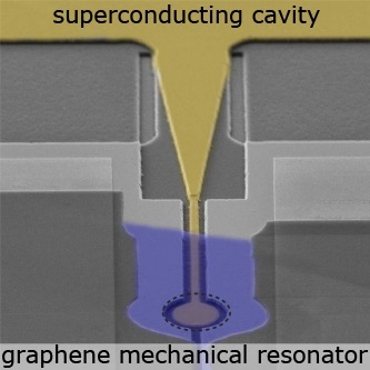 Scheme of device with the graphene mechanical resonator located inside the dotted circle