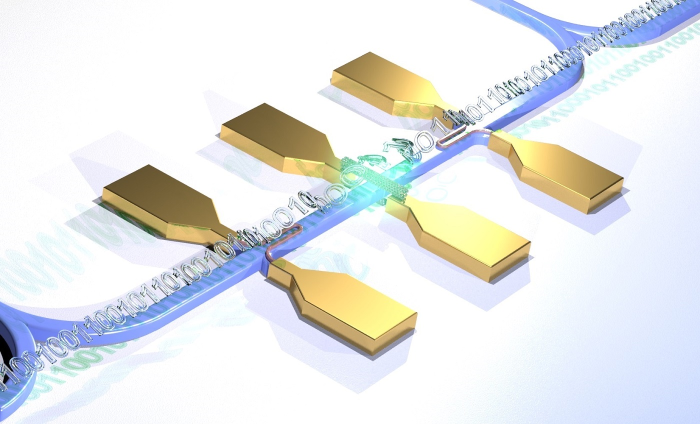 Carbon tube as a photon source and superconducting nanowires as receivers constitute part of the optical chip