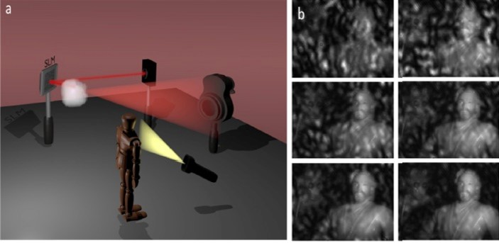 Researchers used wavefront shaping and an optimization algorithm to progressively reduce the background glare to reveal an image of a toy figurine