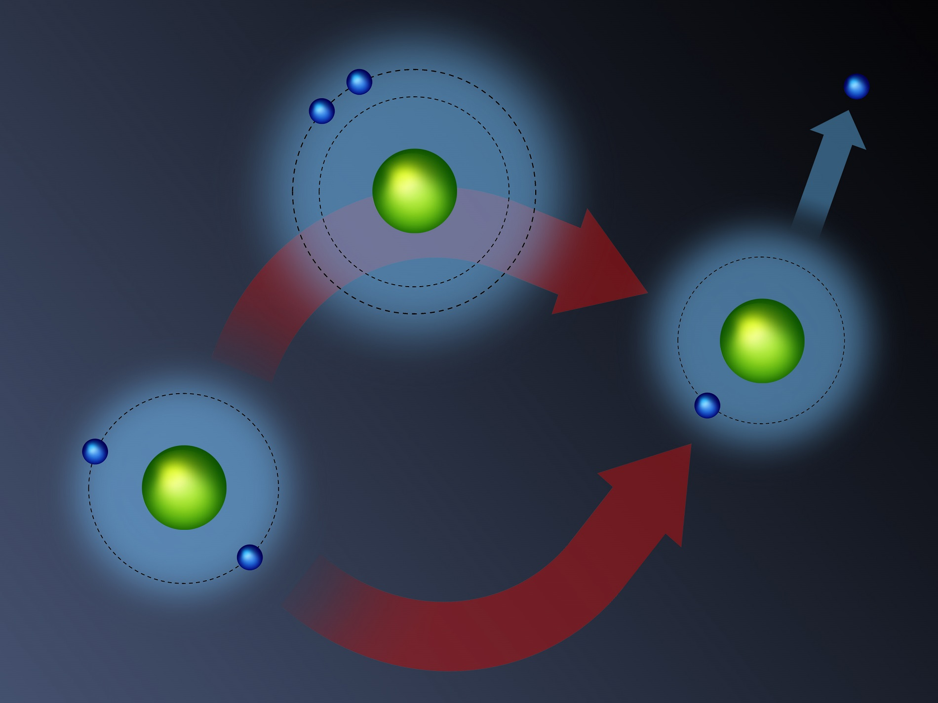 There are two different ways the helium atom can be ionized