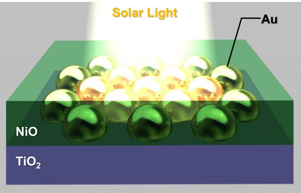 A solid-state solar cell