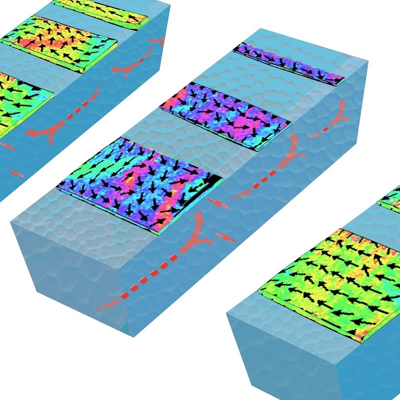 Spin-Polarized Electrons in a Magnetic Material