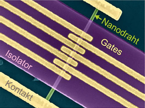 Electron microscopy image of an InAs nanowire