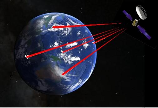 Quantum Signals from Space