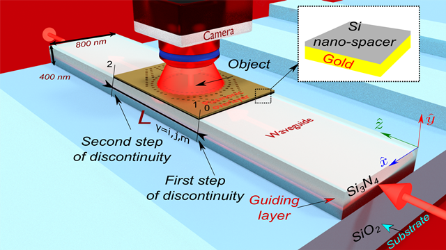 Illustration of the composite plasmonic waveguide structure and materials to study the invisibility cloaking scheme
