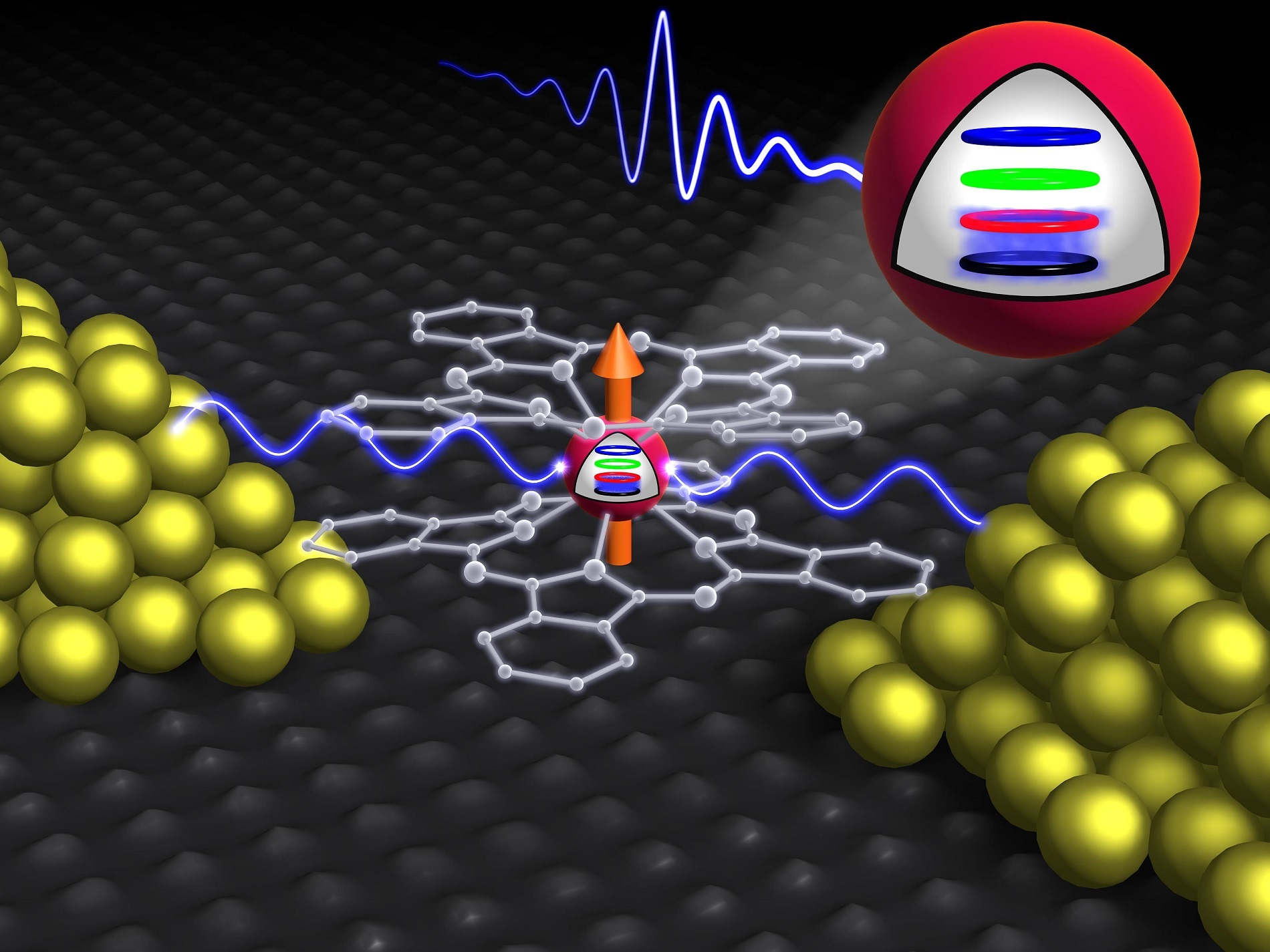 Upon execution of Grover's quantum algorithm, the terbium single-molecule transistor reads out unsorted databases