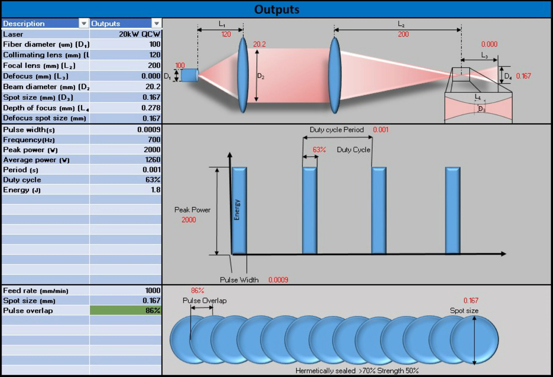 Laserdyne Process Calculator