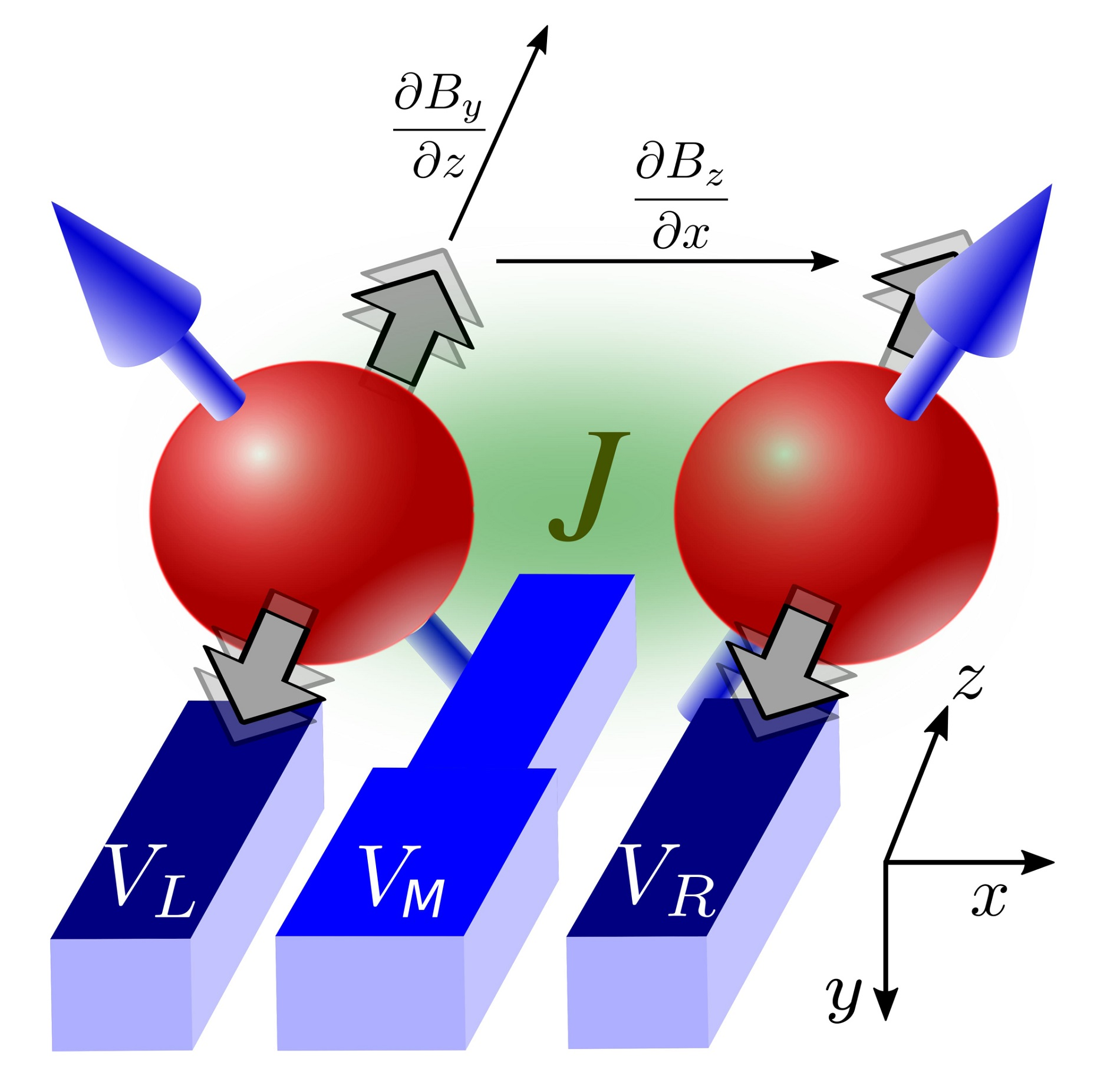 Quantum gates of two silicon electrons