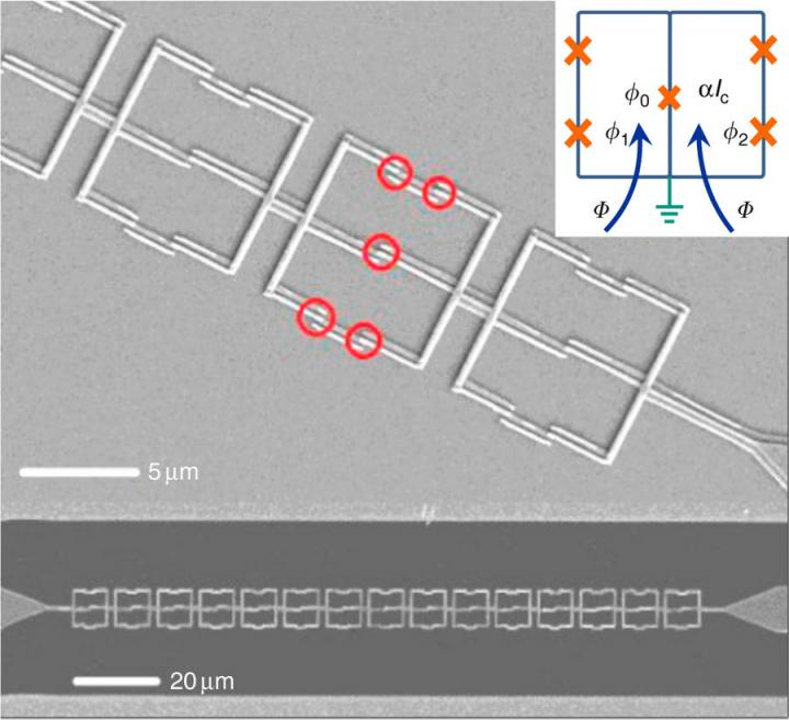 A Quantum Metamaterial Made of Twin Flux Qubits
