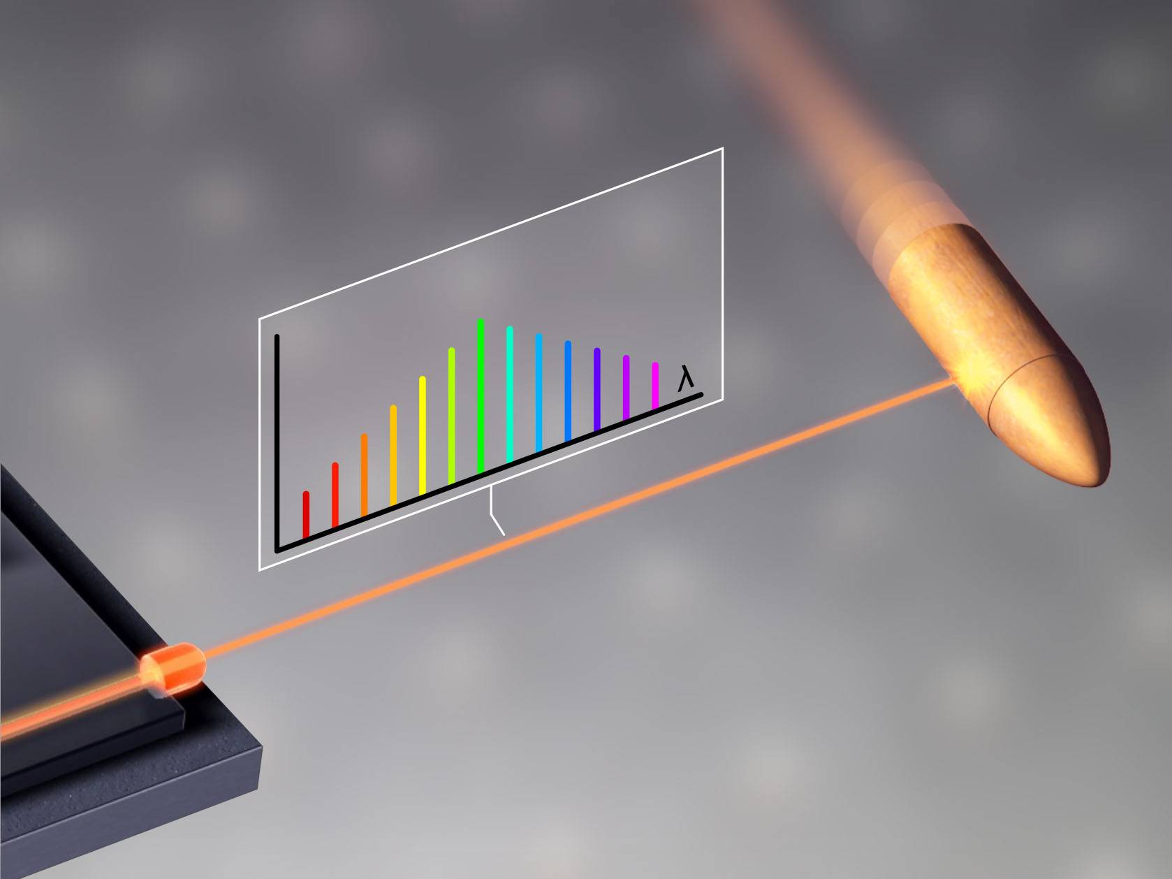 Graphic representation of measurement with a laser beam on a bullet