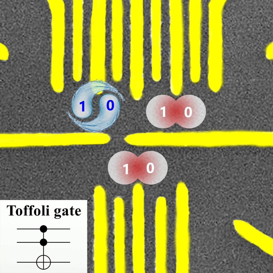 The Toffoli Gate in Three-Qubit System
