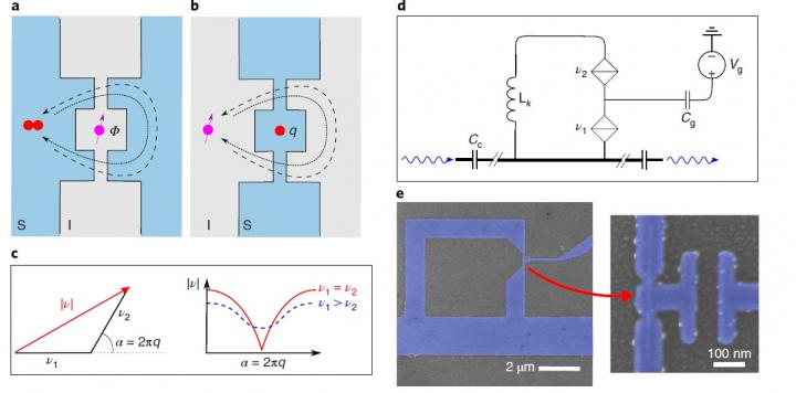 The Scheme and the Picture of the New Qubit